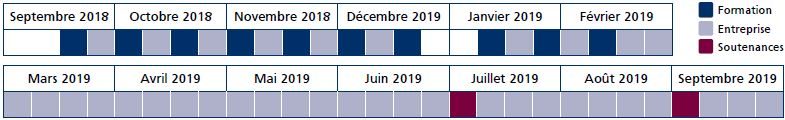 Calendrier MS Transformation Industrielle 2018